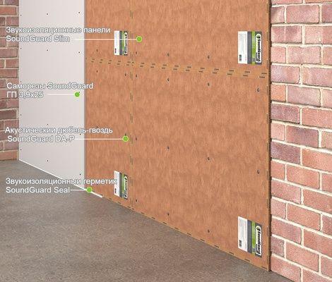 """Готовые системы звукоизоляции. Бескаркасная звукоизоляция стены """"Эконом""""Толщина 25 мм."""