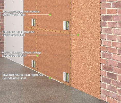 """Готовые системы звукоизоляции.Бескаркасная звукоизоляция стены """"Стандарт"""" Толщина 29 мм"""