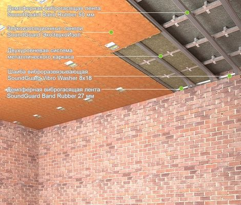 """Готовые системы звукоизоляции.Шумоизоляция потолка - система """"Стандарт+"""" Толщина системы - 75 мм"""